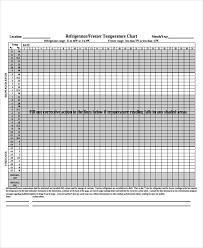 Fridge Temperatures Chart Ge Refrigerator Thermistor