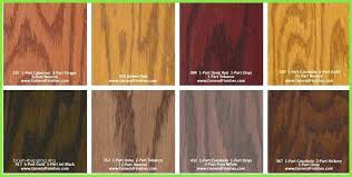 Duraseal Stain Colors Gocare Co