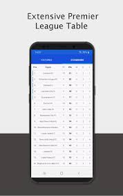 Anthony elanga gives manchester united the lead at wolves as city threaten to run riot against everton after scoring two Livescores Premier League And Table For Android Apk Download