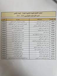 أسماء أوائل الثانوية العامة قطر 2021 المسار العلمي - الأدبي - الإنسانيات