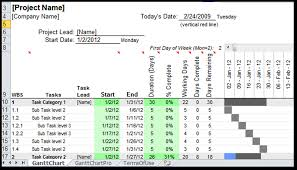 Gantt Chart Template For Excel 2010 Invoice Download Microsoft Free