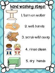 kids washing hands poster. Plain Kids Hygiene And Healthy Habits Hand Washing U0026 Brushing Teeth Dental Health   KindergartenKlubcom Pinterest Classroom Preschool School Intended Kids Hands Poster O