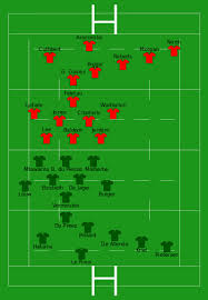 2015 Rugby World Cup Results Chart 2015 Rugby World Cup Knockout Stage Wikipedia