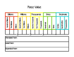 Place Value Chart Free Printable Pdf Place Value Chart