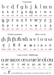 To Read Or Not To Read Decoding Synthetic Phonics Finding