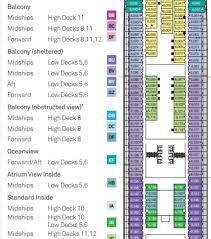 The Difference Between Stateroom Types Categories