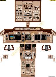 boeing 747 400 cockpit poster
