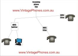 check this wiring diagram adsl filter retro dial phones