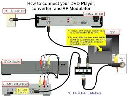 rcn knowledgebase dvd player and converter to tv using rf modulator using ab switch