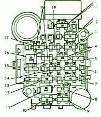 2005 srx cadillac problems wiring diagram for car engine cadillac ats fuse box on 2005 srx cadillac problems