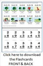 Free Multiplication Flash Cards | Multiplication.com