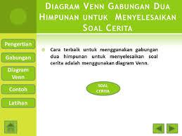 Diagram Venn Gabungan Gabungan Dua Himpunan Anis Waskito Rini Ppt Download