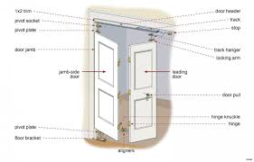 mesmerizing how to replace sliding unique door hardware and installing closet installing bifold closet doors photo