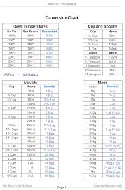 Electrical Metric Conversion Chart Metric Conversion Chart I Need This Cooking Measurements