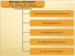 Современные методы обучения реферат Реферат по педагогике методы обучения