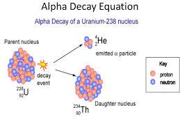 8 alpha decay equation