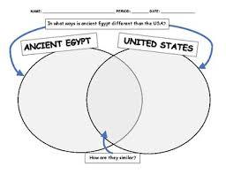 Venn Diagram Graphic Organizers Ancient Egypt Vs United States Venn Diagram Graphic Organizer