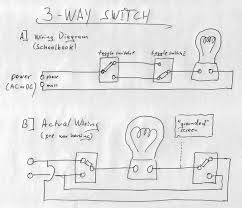 electrical switchboard wiring diagram wiring diagram and dpdt switch wiring diagram image house electrical wiring diagrams connections in outlet light