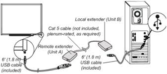extending the smart board 600 and d600 series interactive connect a cat 5 cable rj45 connectors not included between unit a and unit b