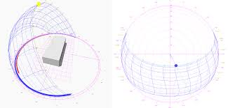 Sun Movement Chart Solar Position Revit Products 2018 Autodesk Knowledge