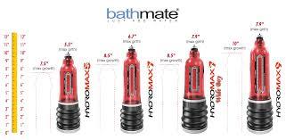 Bathmate Gains Chart Hydromax Series Bathmate Hydromax Pump