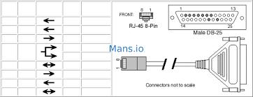 digi portserver ts eia terminal printer cable rj pin digi portserver ts 8 16 eia 232 terminal printer cable rj45 8 pin altpin to db25m page 1
