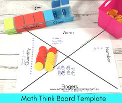 Math Templates How To Make Kids Feel Smarter With Frayer Model Think Boards