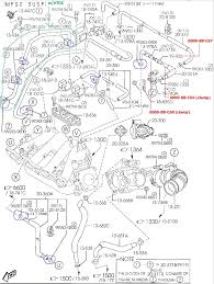buick rendezvous engine diagram automotive wiring diagrams description mspvacuum buick rendezvous engine diagram