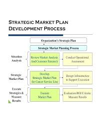 New Project Template Example Proposal Paper For Execution Plan