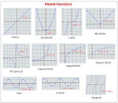 graphs of pa functions