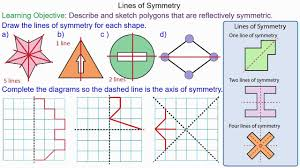 Lines Of Symmetry In 2d Shapes
