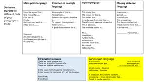 sentence starters for pee paragraphs by aerynsun teaching  essay language help pptx