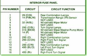 1977 ford f250 fuse box diagram wirdig control module location in addition 2007 ford f350 fuse panel diagram