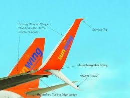 Sunwing Airplane Seating Chart Sunwing B737 800 Split Scimitar Winglet Description