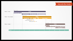 Ms Project Gantt Chart Examples How To Make A Gantt Chart With Your Usual Tools Free Templates