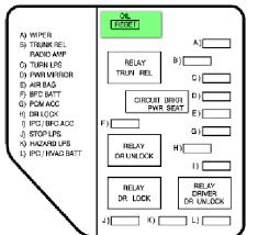 2003 pontiac grand am gt,3 4l, i cahnged the oil and the oil light 2005 pontiac grand prix fuse box diagram at Pontiac Grand Prix 2006 Fuse Box Trunk Location