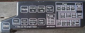 pajero fuse box layout mitsubishi wiring diagrams for diy car mitsubishi pajero 1996 fuse box diagram at Mitsubishi Pajero Fuse Box Layout