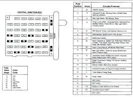 ford transit fuse box manual schema wiring diagrams S2000 Driver Side Fuse Box Diagram ford transit fuse box diagram 2003 schema wiring diagrams ford windstar fuse box ford transit fuse box manual