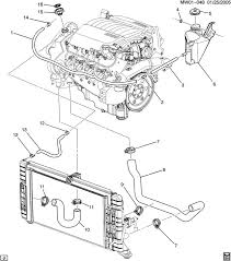 wiring diagram monte carlo fan wiring wiring diagram collections fan belt diagram for 2006 chevy impala