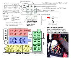 audi a symphony radio wiring diagram images audi symphony porsche 996 relay diagram on 1998 audi a4 quattro fuse box