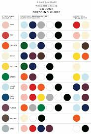 Fashion Colour Chart Color Dressing Guide In 2019 Wardrobe Color Guide