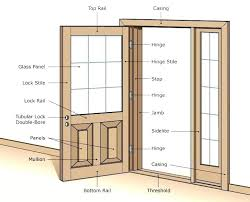 what is a door jamb. Define Door Jamb Exterior Casing Jambs Definition Trim Home Depot Meaning Kit Lowes What Is A