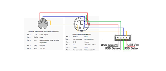 foreman wiring diagram wirdig cable wiring diagram also usb to ps 2 keyboard adapter wiring diagram