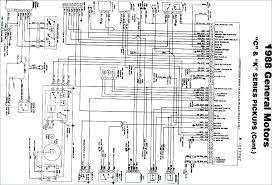 1995 chevy truck wiring harness wiring diagram schematics Chevy Engine Wiring Harness 1992 chevy truck wiring harness diagram simplified wiring diagram 1987 chevy wiring harness 1991 chevy k1500