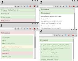 ДИПЛОМНАЯ РАБОТА СПЕЦИАЛИСТА pdf 64 5 1 4 Формирование и применение безопасной конфигурации браузера Результаты тестирования безопасности tls сеанса представляются