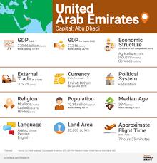 United Arab And Emirates Hktdc Road Portal Belt