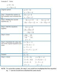 solving systems of linear equations in two variables using the addition elimination method