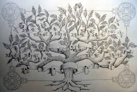 how to draw family tree family tree by knotty inks on deviantart