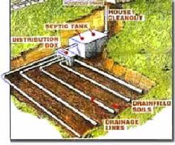 fill line for septic tank. Exellent For Diagram Of Septic System And Drain Field And Fill Line For Septic Tank