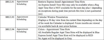 Business Requirement Example Matching Requirements With User Experience Johnny Holland